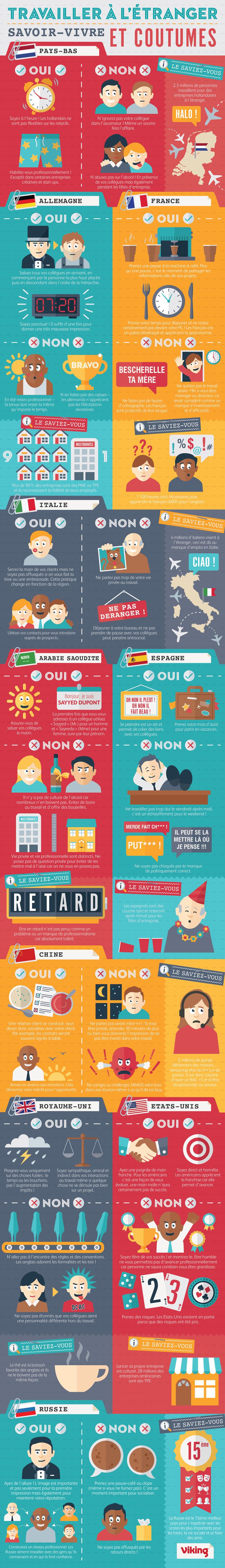 Infographie sur les us et coutumes lorsqu'on travaille à l'étranger