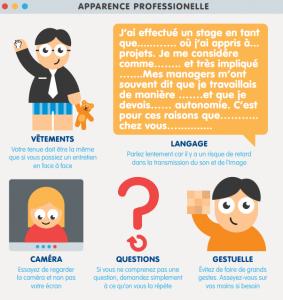 Partie 3 infographie pour passer un entretien skype